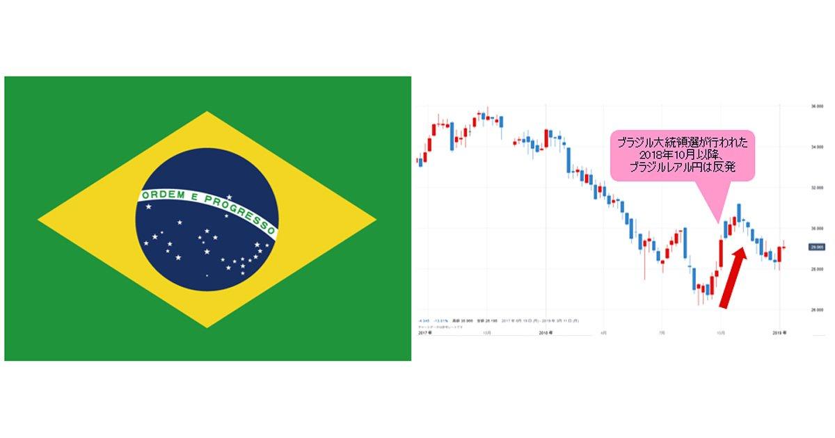 円 ブラジル レアル