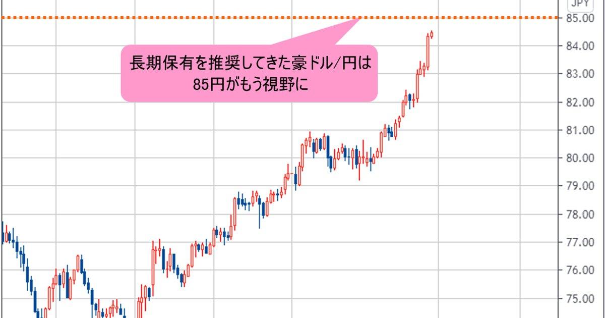 ドル円リアルタイム