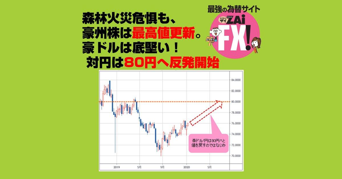 ドル 為替 豪 円