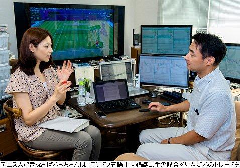 葉那子が本気で挑む「FX道!」 - ザイFX! 為替チャート・ニュース、FX初心者向け記事、FX