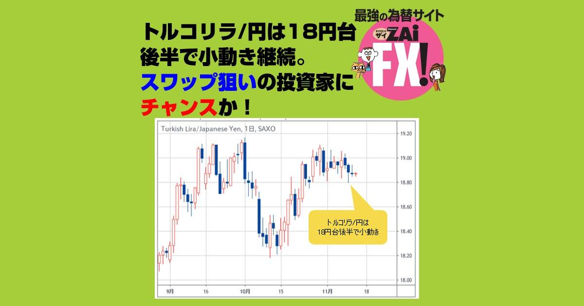 円 為替 トルコリラ
