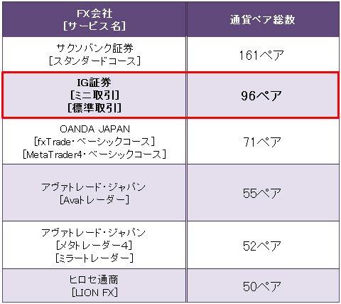 レアル 円 ブラジル ブラジルレアル/円(BRLJPY) 為替レート・チャート みんかぶ FX/為替